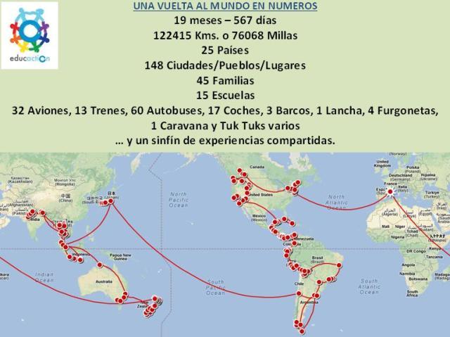 Vuelta al Mundo en Familia (Julio 2011 - Enero 2013)